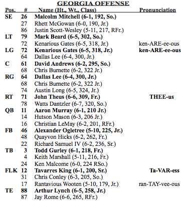 The First Is A Contest Against Georgia Southern This Sa Ay In Sanford Stadium The Game Kicks Off At 130 Et And Below Is The Depth Chart For The Sec