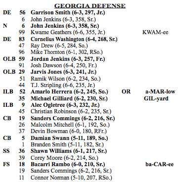 2 And No 3 Ranked Teams Will Meet In Atlanta With A Berth The National Championship On Line Below Is Depth Chart Released By Georgia