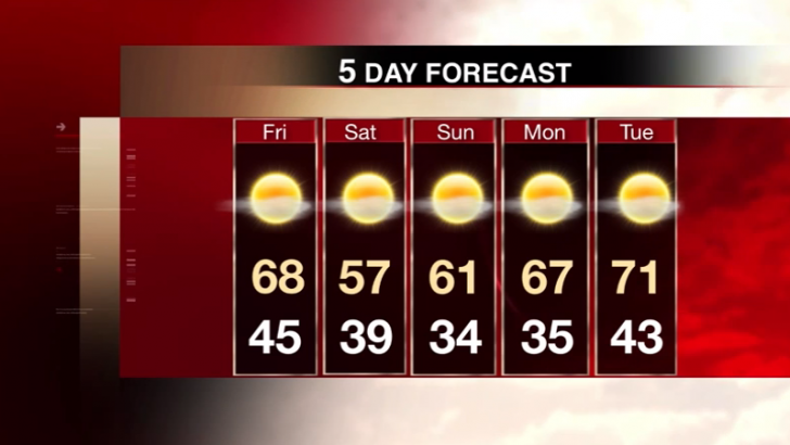 Forecast Update: October 29, 2014