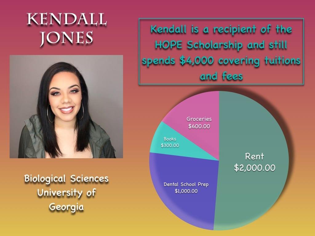 Kendall Jones.001