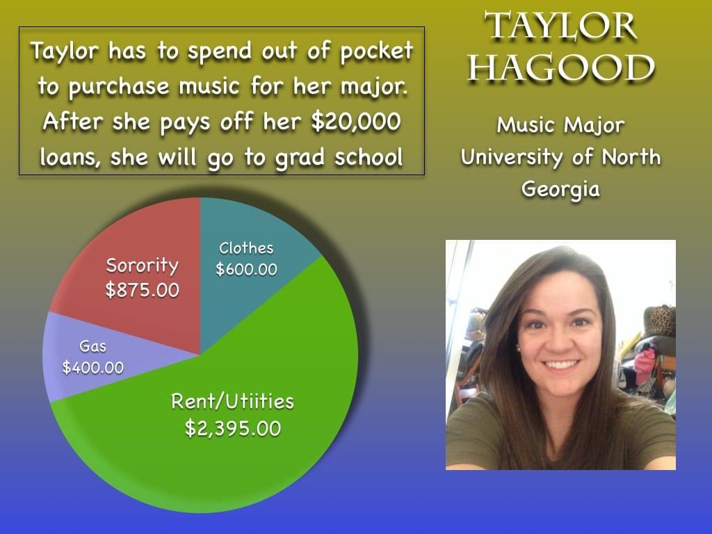 Taylor Hagood.001