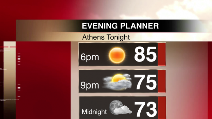 First Look at your Athens' Weather