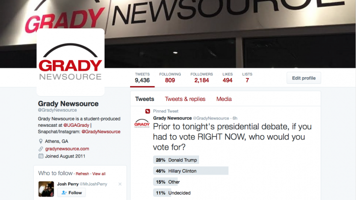 Grady Newsource Twitter Poll:  Election 2016