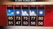 Weekly Weather Update for October 24th-28th