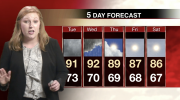 WEATHER: 30% Chance of Showers Overnight