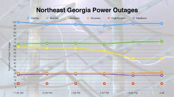 Power outages continue to plague the community