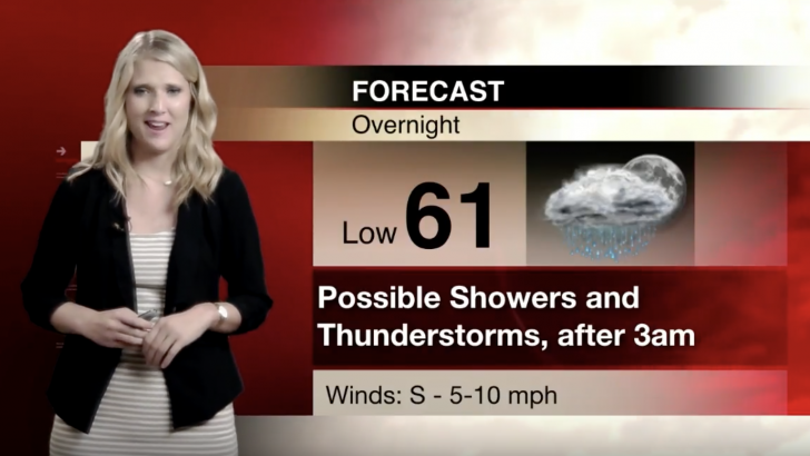 Weather Report with Brittany Stocus