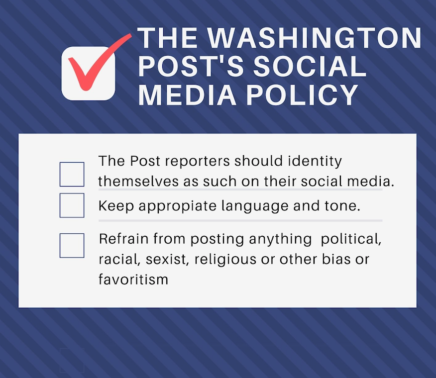 Details from The Washington Post's social media policy